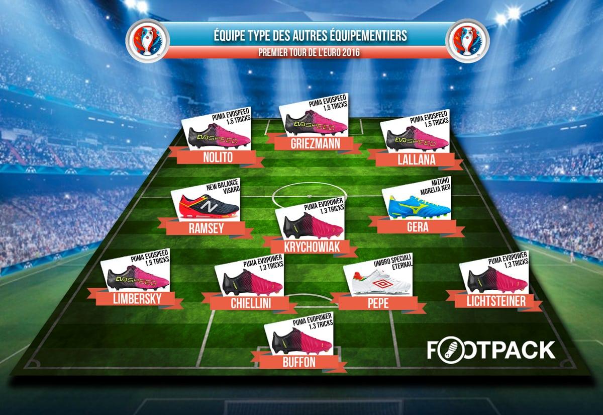 equipe-type-autres-Euro-2016