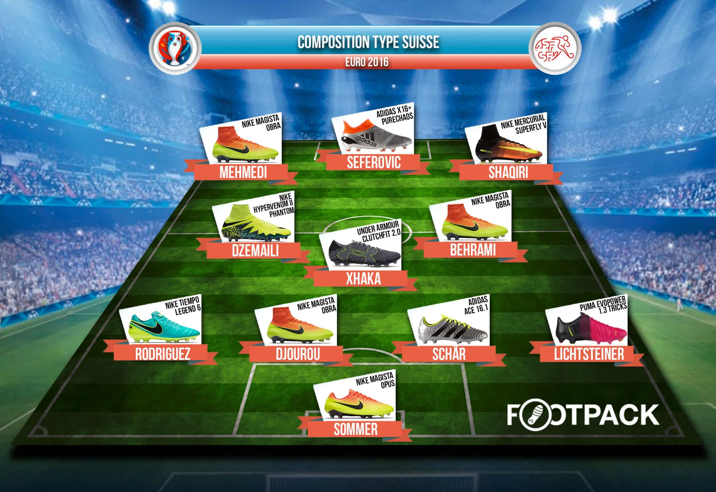 equipetype-Suisse-Euro-2016