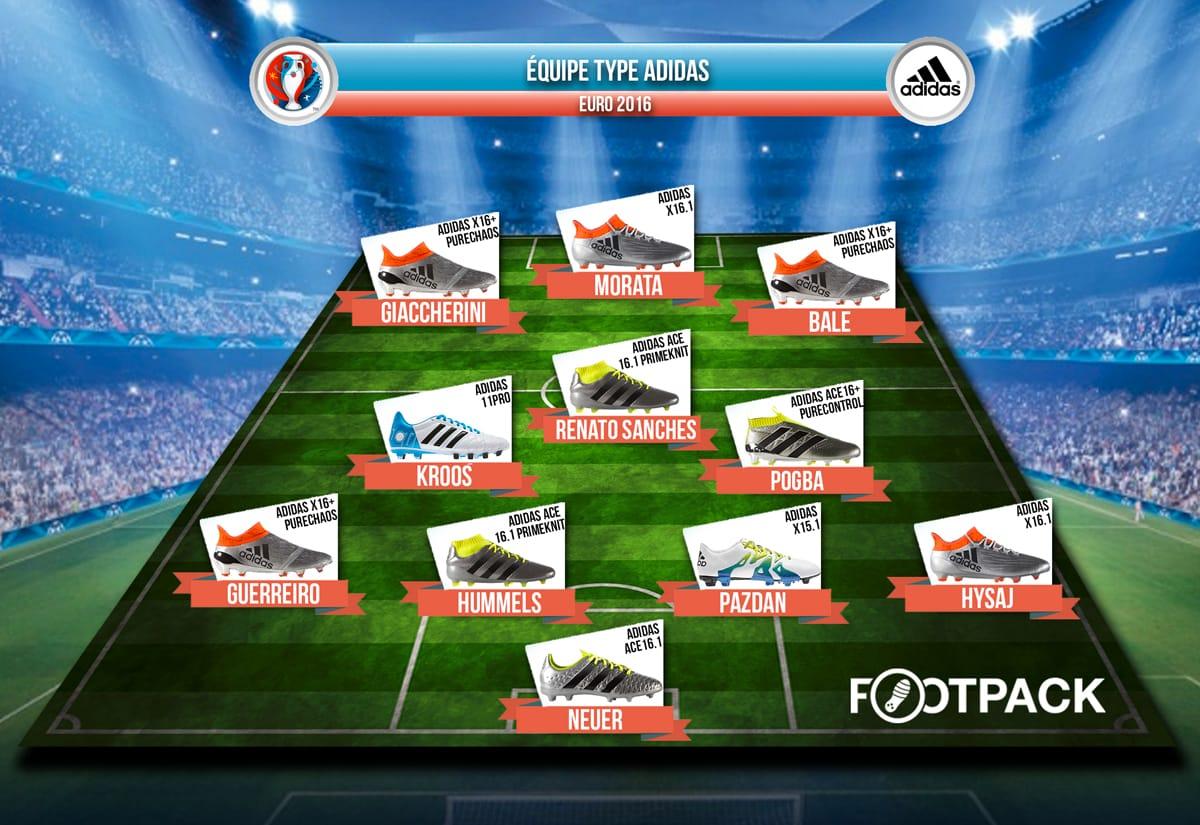 equipe-type-adidas-Euro-2016