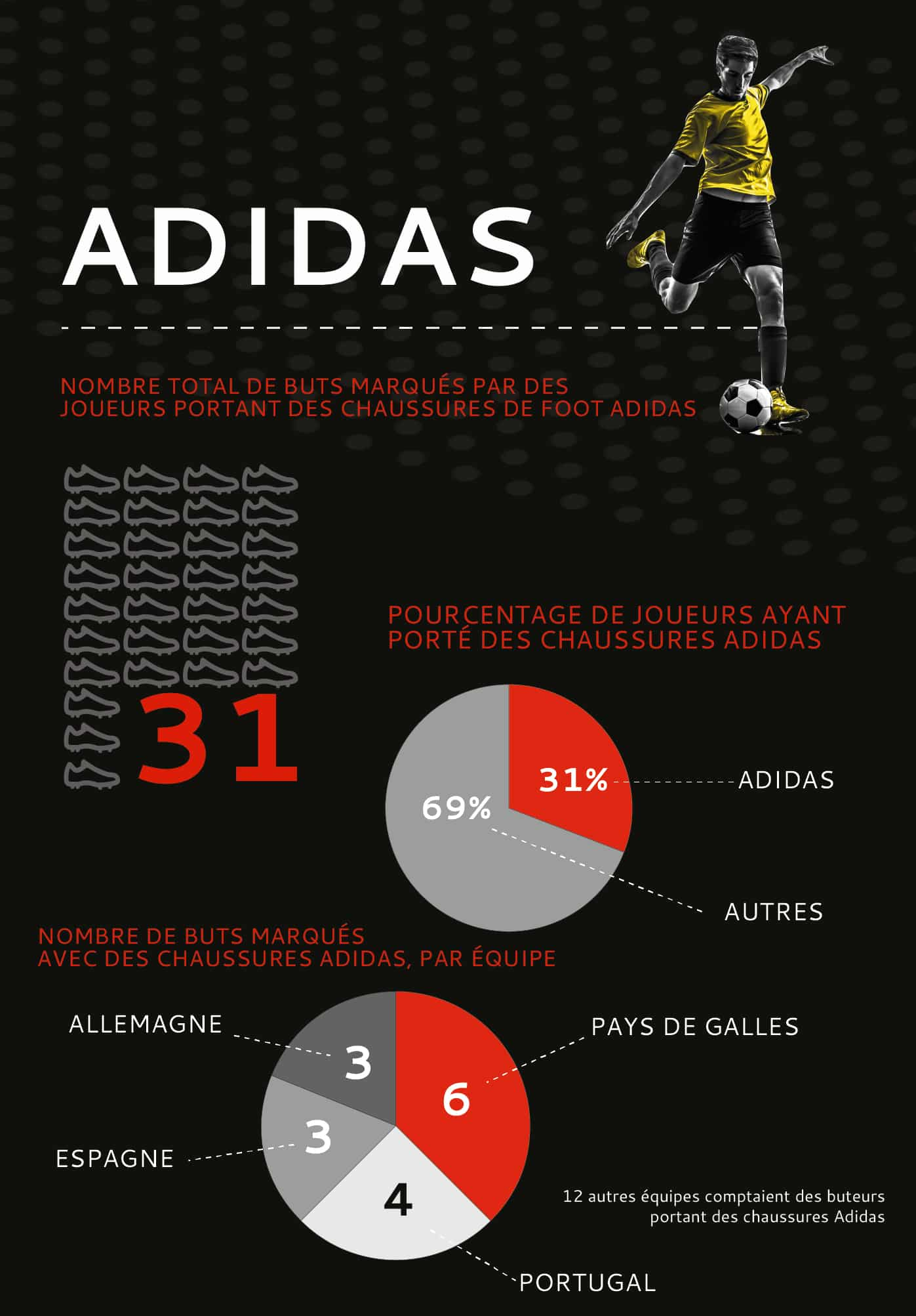 Infographie-IG_3