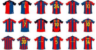 Image de l'article Tous les maillots du FC Barcelone sous l'ère Nike