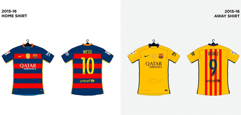 histoire-maillot-fc-barcelone-2015-2016