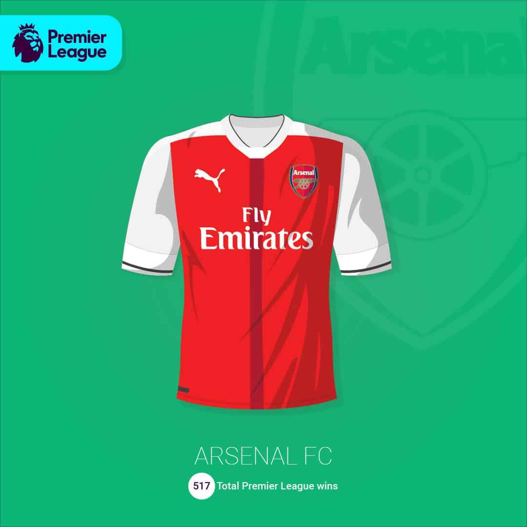 maillot-football-illustration-martyn-aston-Arsenal