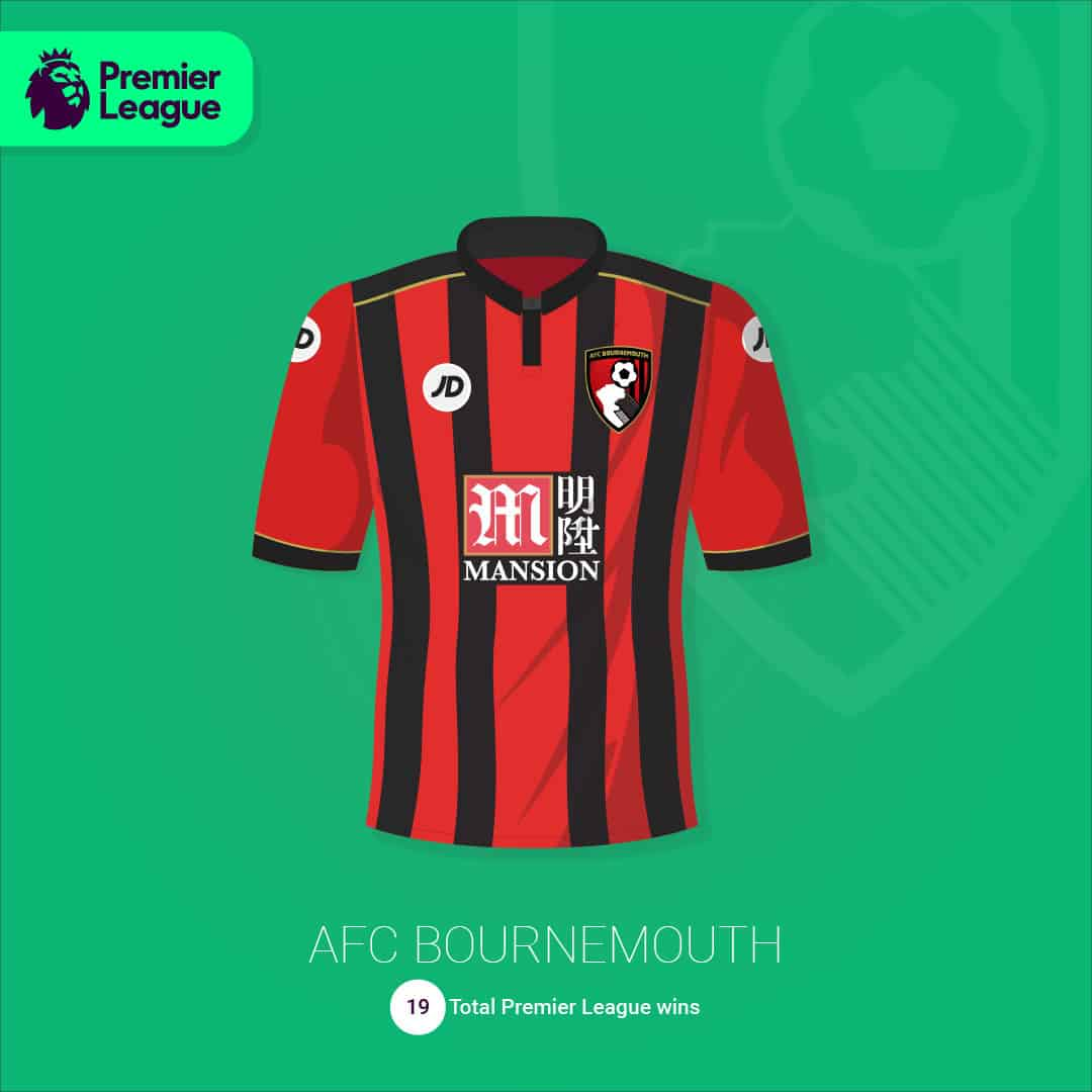 maillot-football-illustration-martyn-aston-Bournemouth