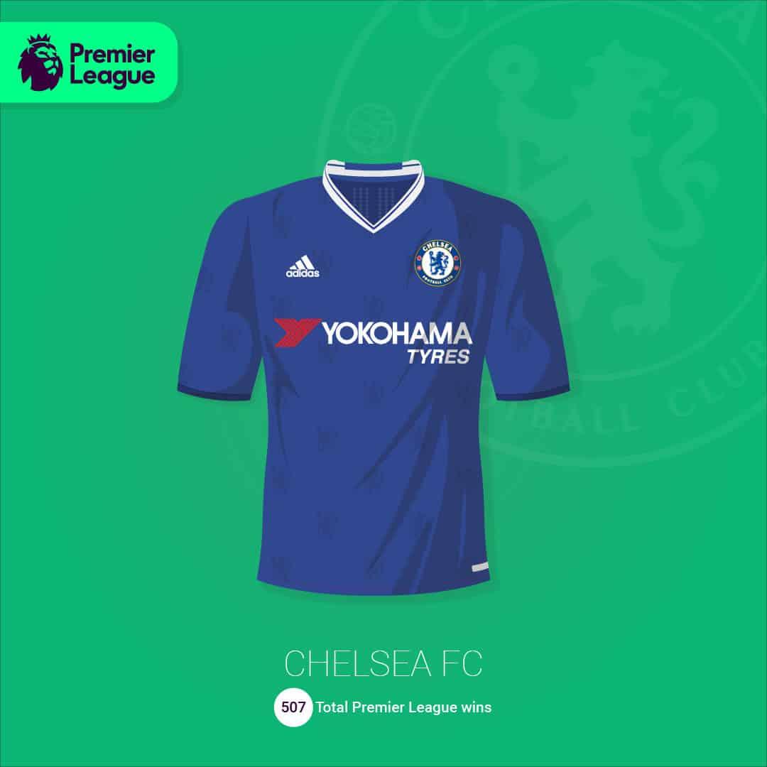 maillot-football-illustration-martyn-aston-Chelsea