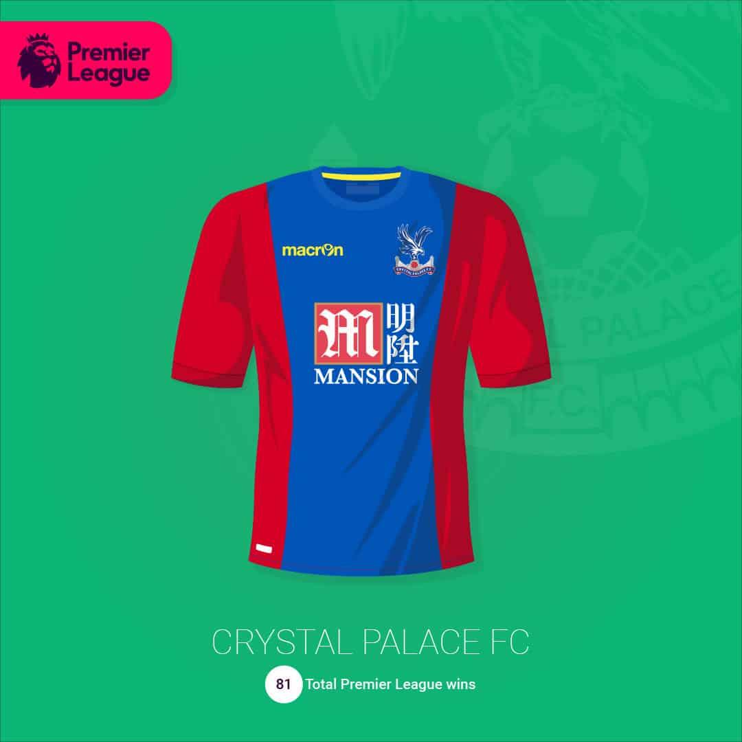 maillot-football-illustration-martyn-aston-Crystal-Palace
