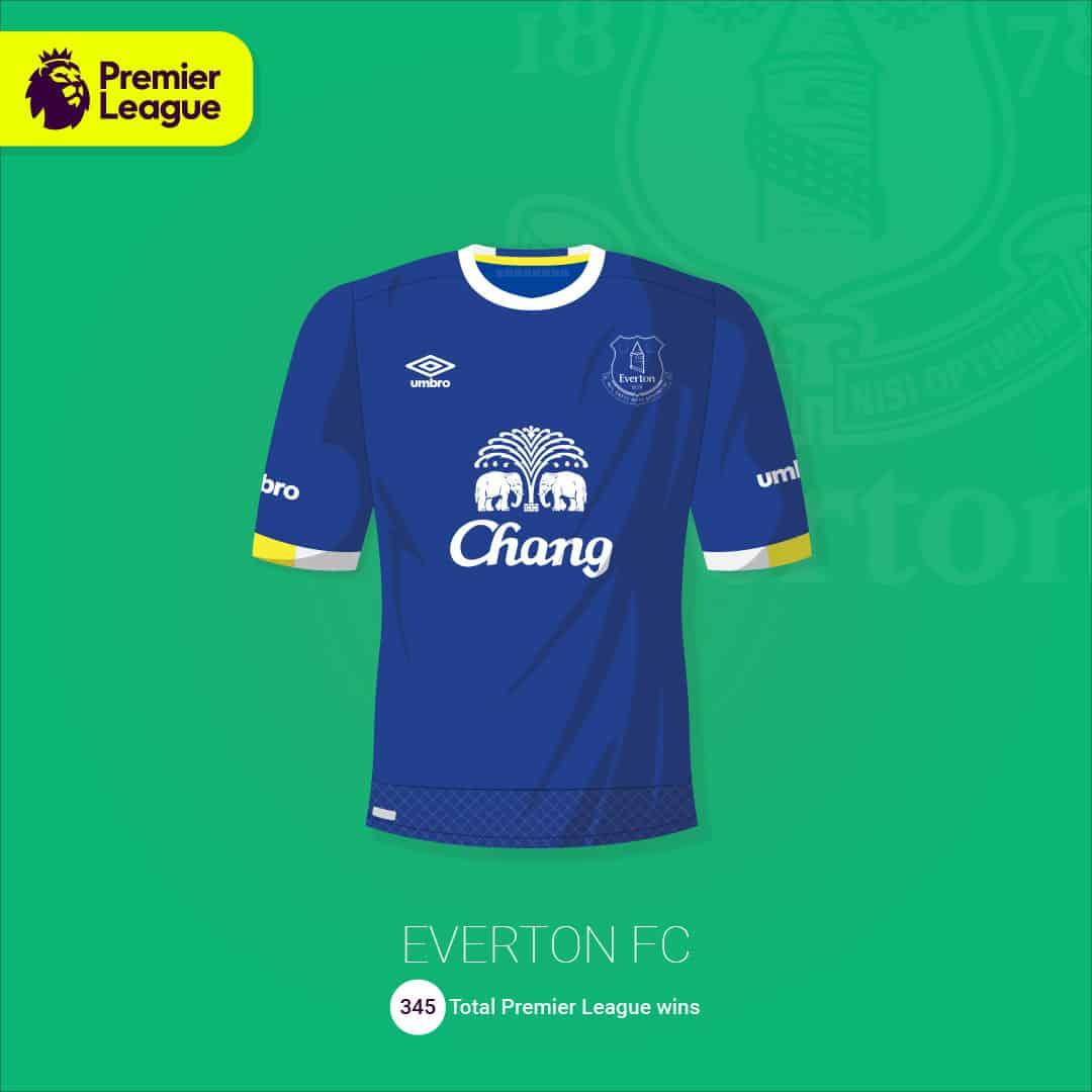 maillot-football-illustration-martyn-aston-Everton