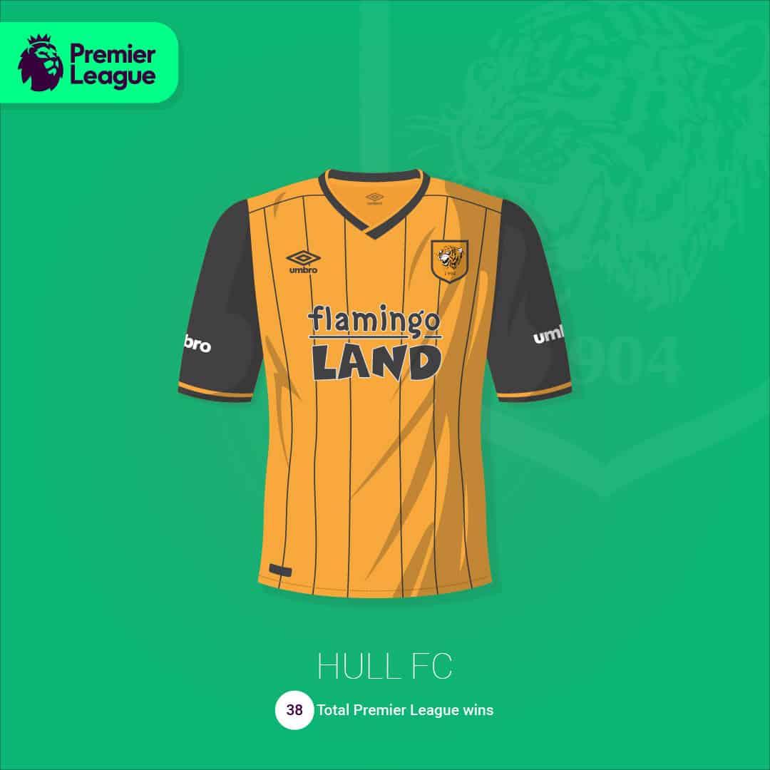 maillot-football-illustration-martyn-aston-Hull-City