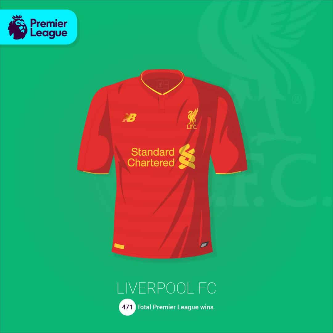 maillot-football-illustration-martyn-aston-Liverpool