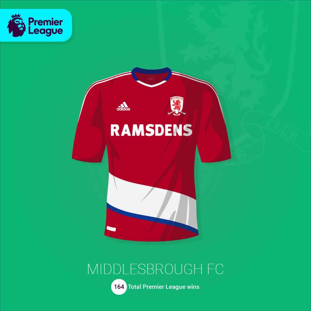 maillot-football-illustration-martyn-aston-Middlesbrough