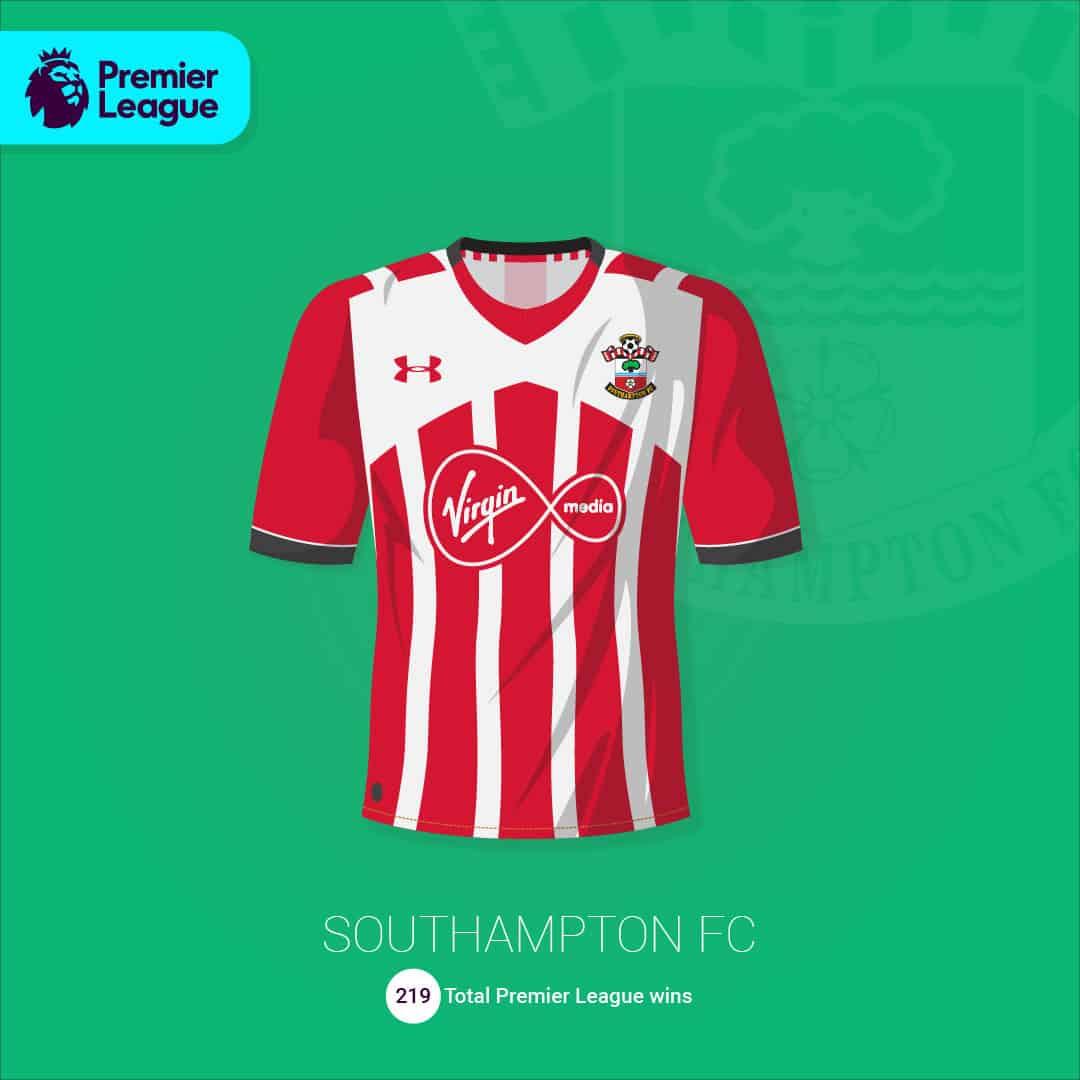 maillot-football-illustration-martyn-aston-Southampton