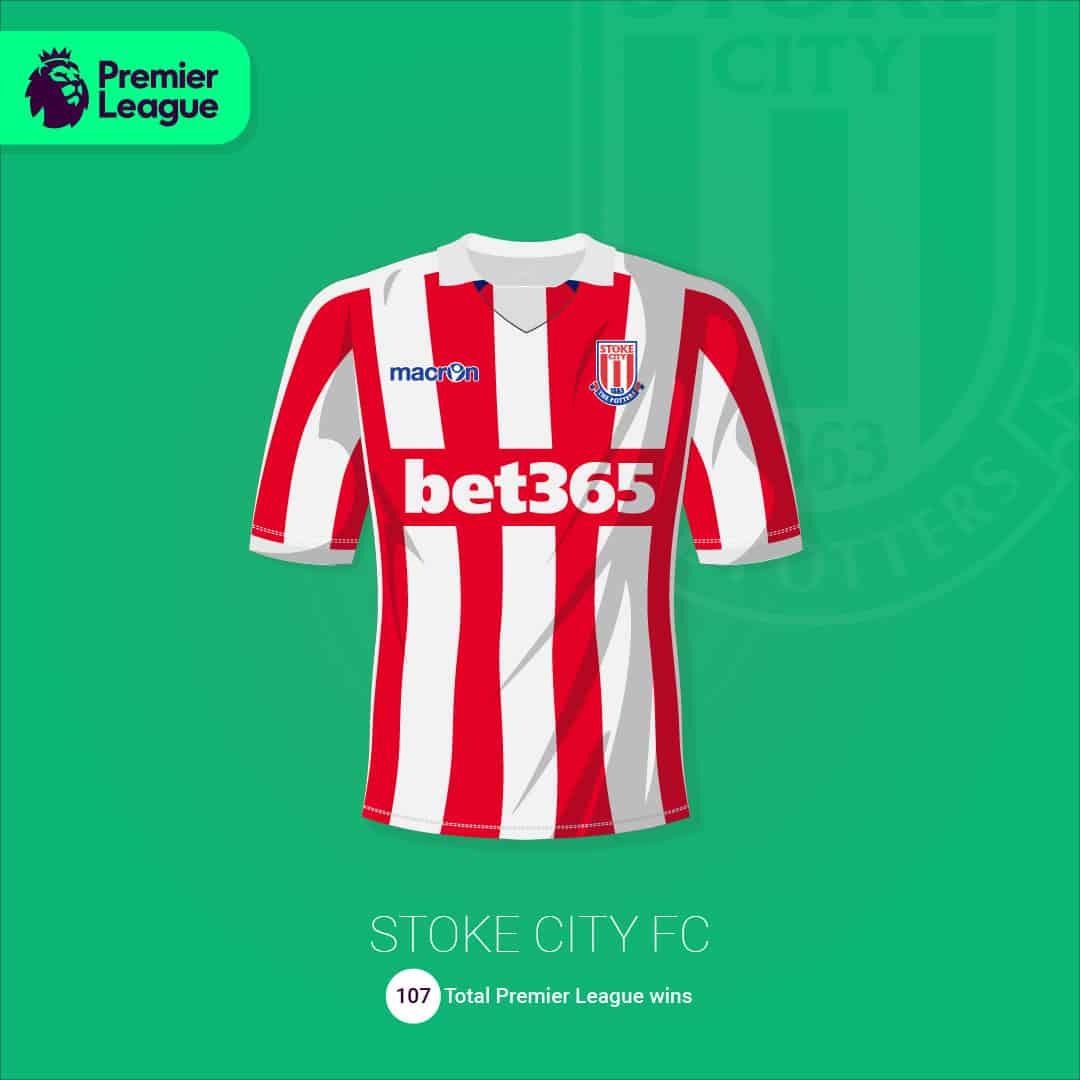 maillot-football-illustration-martyn-aston-Stoke-City