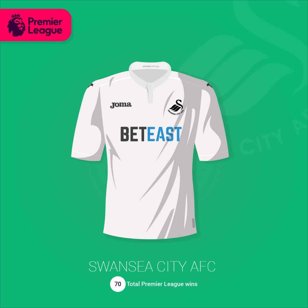 maillot-football-illustration-martyn-aston-Swansea