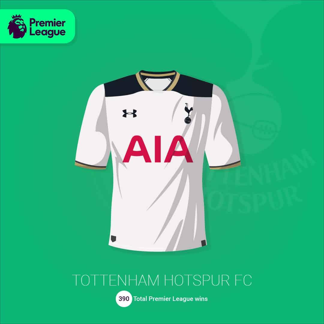 maillot-football-illustration-martyn-aston-Tottenham
