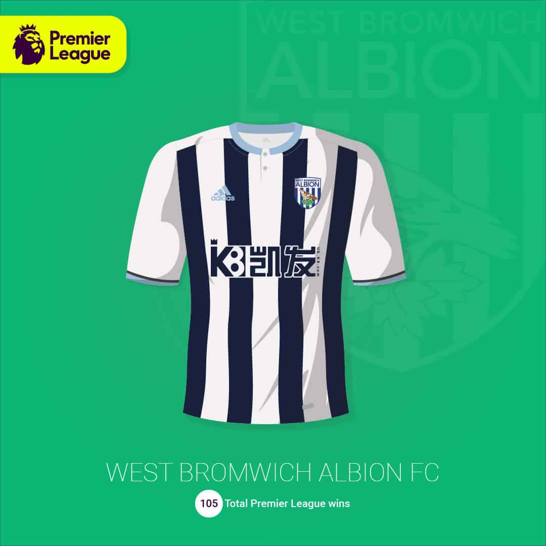 maillot-football-illustration-martyn-aston-West-Bromwich-Albion