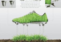 Image de l'article Grass Kicks : les chaussures de foot révolutionnaires qui vont prendre soin des pelouses!