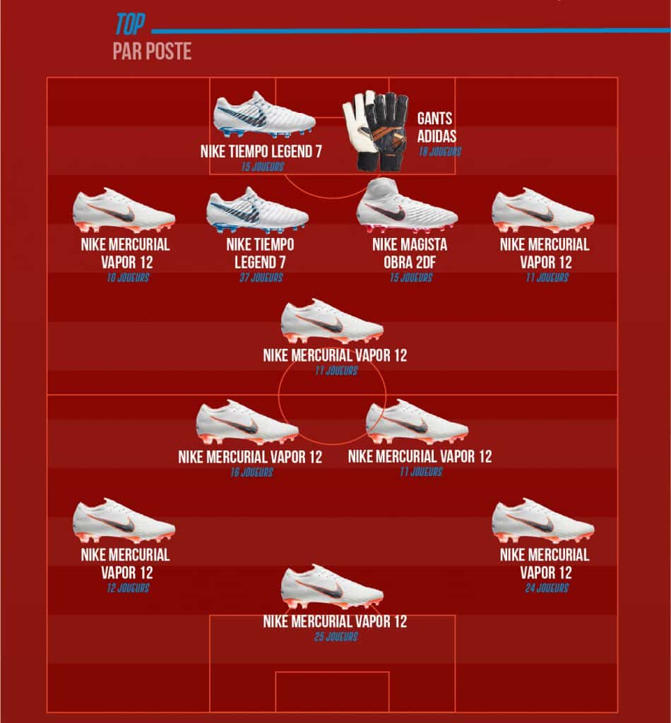Footpack-Infographie-CDM-09