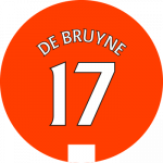 Les équipements de Kevin de Bruyne