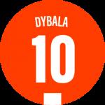Les équipements de Paulo Dybala
