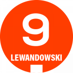 Les équipements de Robert Lewandowski