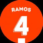 Les équipements de Sergio Ramos