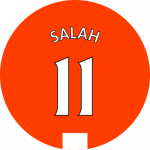 Les équipements de Mohamed Salah