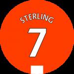 Les équipements de Raheem Sterling