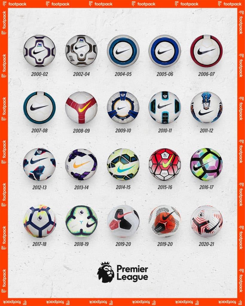 tous-les-ballons-nike-premier-league-footpack