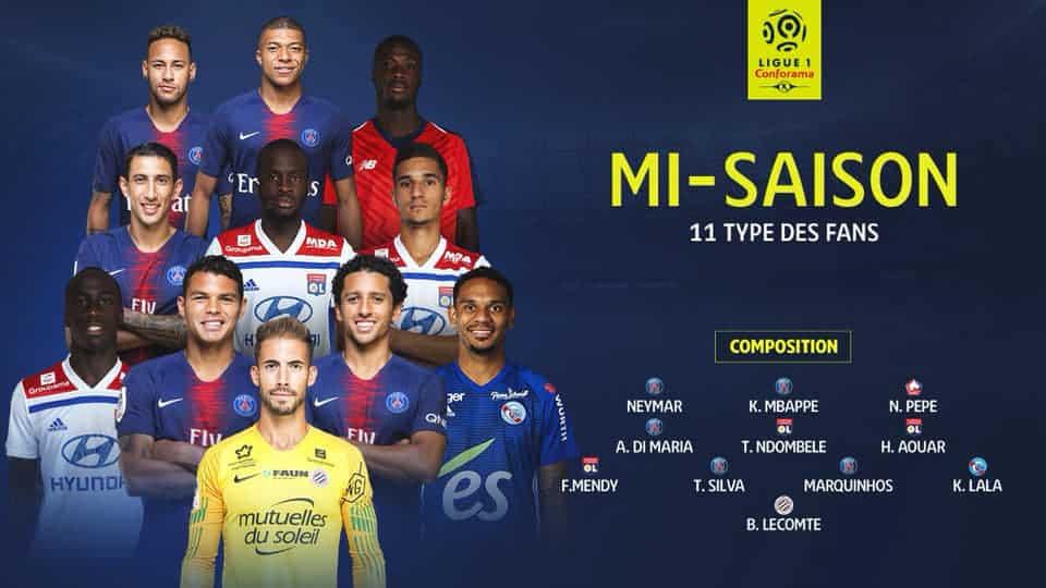 equipe-type-ligue-1-2018-2019