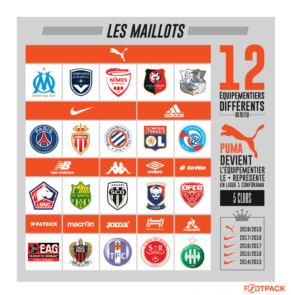 infographie-ligue-1-2018-2019-footpack-1