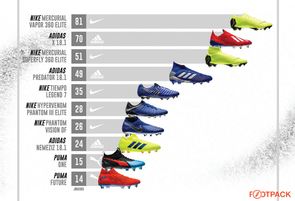 infographie-ligue-1-2018-2019-footpack-3