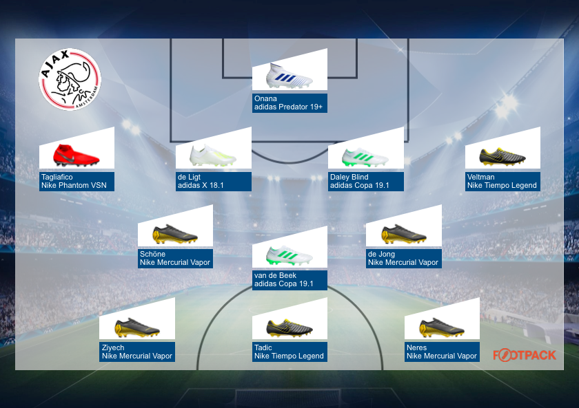 compo-chaussures-football-ajax-1:4-finale-ligue-des-champions-footpack-avril-2019