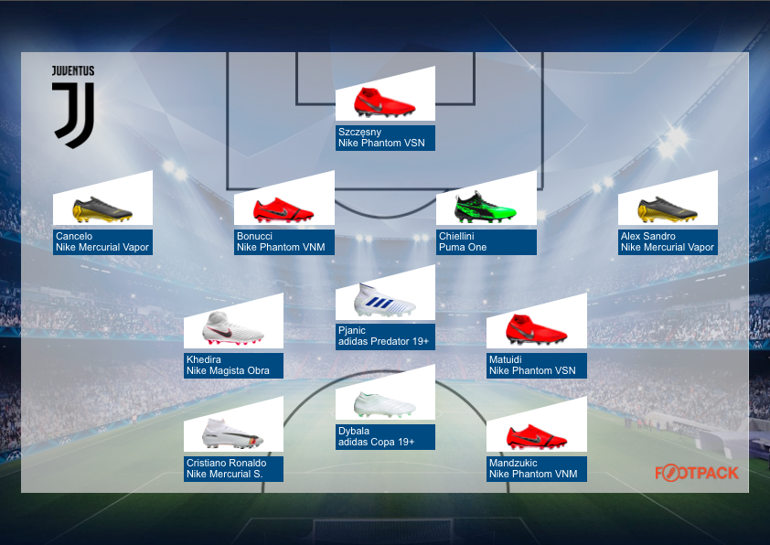 compo-chaussures-football-juventus-1:4-finale-ligue-des-champions-footpack-avril-2019
