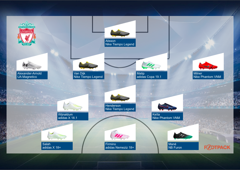 compo-chaussures-football-liverpool-1:4-finale-ligue-des-champions-footpack-avril-2019