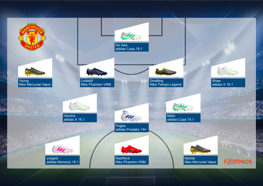 compo-chaussures-football-manchester-united-1:4-finale-ligue-des-champions-footpack-avril-2019