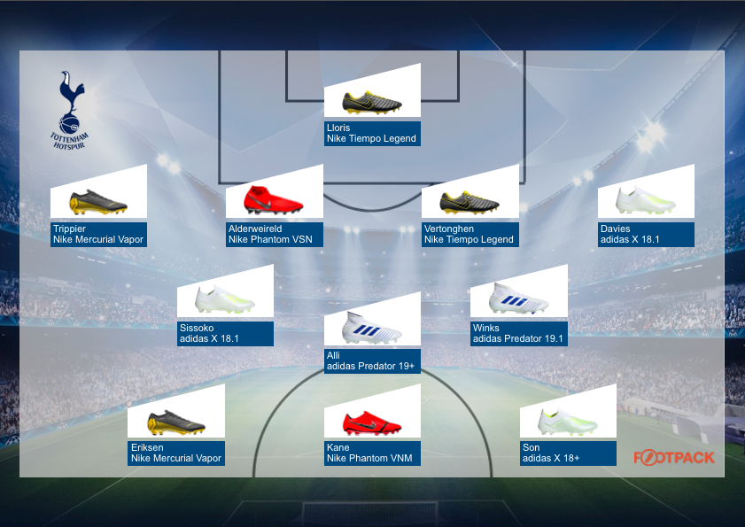 compo-chaussures-football-tottenham-1:4-finale-ligue-des-champions-footpack-avril-2019