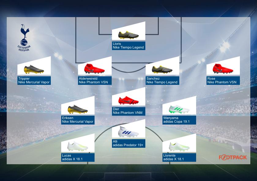 compos-chaussures-tottenham-demi-finale-ligue-des-champions-tottenham-ajax
