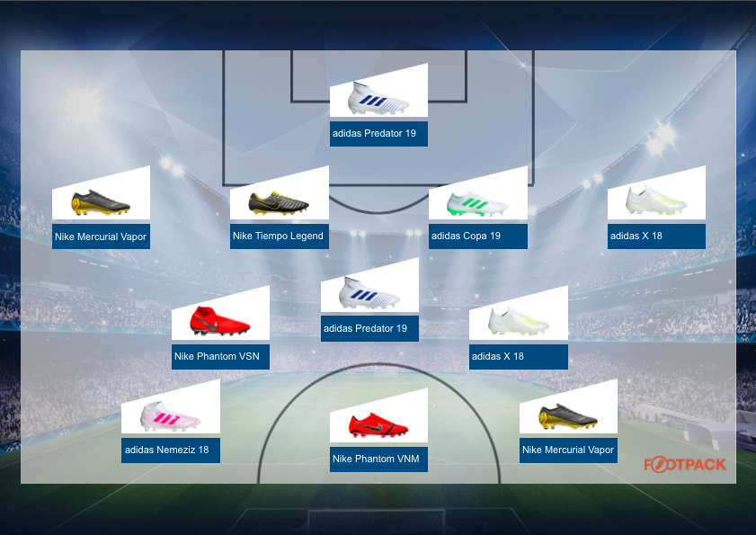 equipe-type-2-chaussures-football-1:4-finale-ligue-des-champions-2018-2019-avril-2019