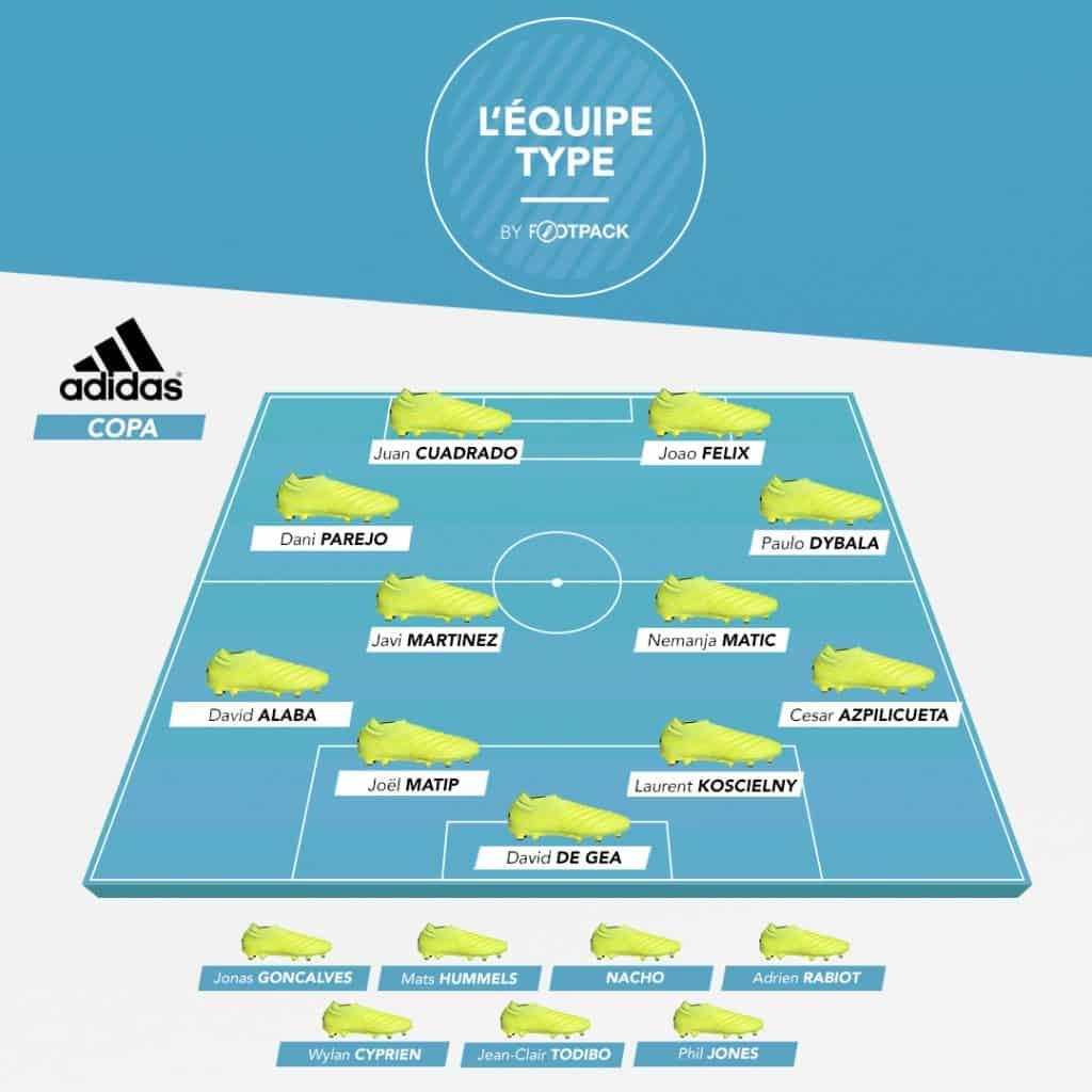equipe-type-footpack-adidas-copa-19