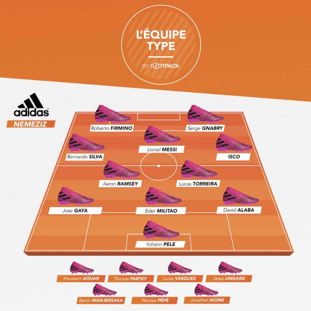 equipe-type-footpack-adidas-nemeziz-19
