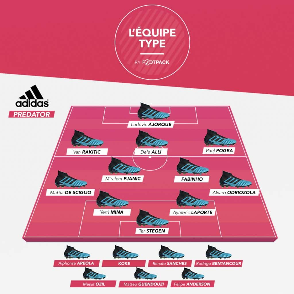 equipe-type-footpack-adidas-predator-19