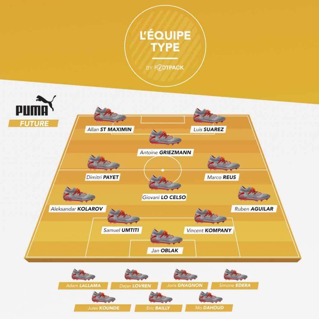 equipe-type-footpack-puma-future-4.1