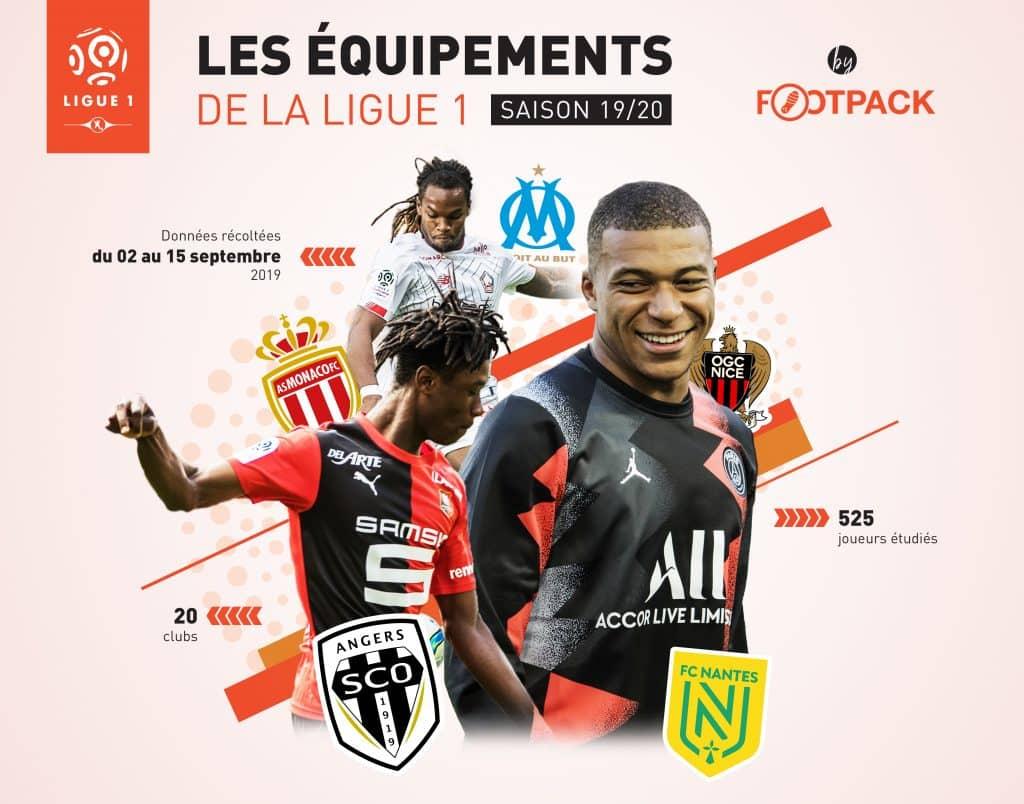 infographie-les-equipements-de-la-ligue-1-2019-2020-footpack-1