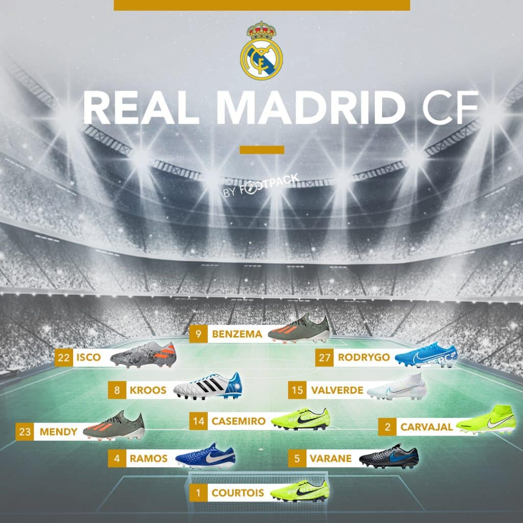 compositions-real-madrid-chaussures-barca-real-footpack