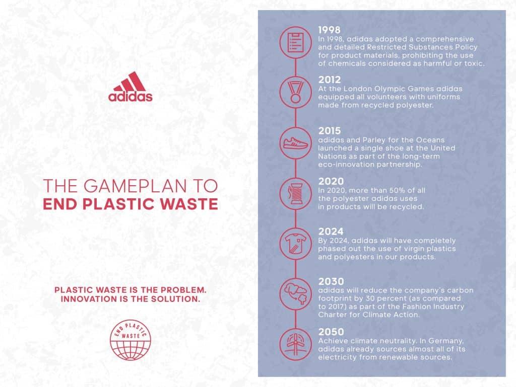 calendrier-ecologie-adidas