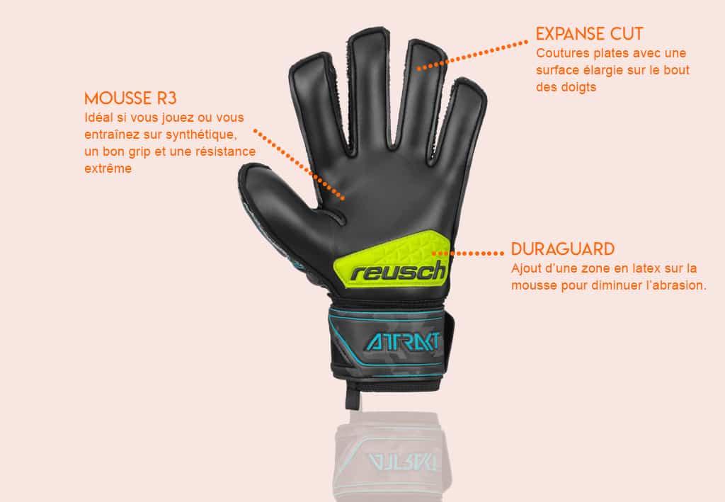 Reusch-R3-Footpack