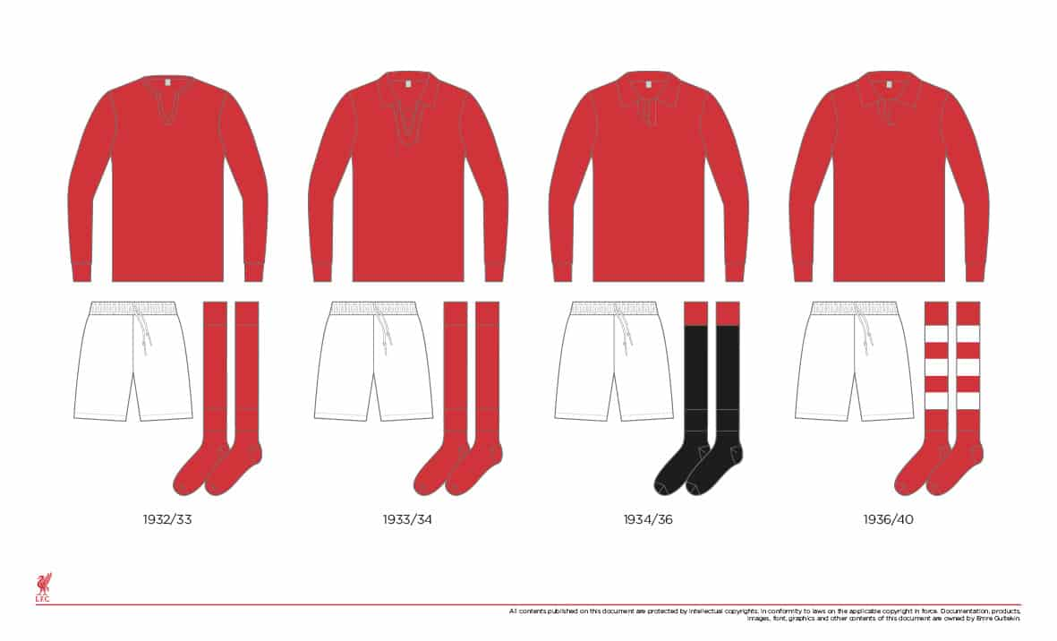 histoire-maillot-liverpool-footpack