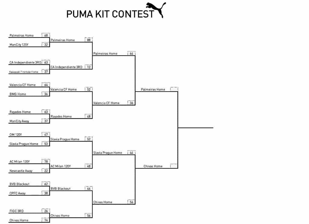 puma-kit-contest-plus-beau-maillot-puma