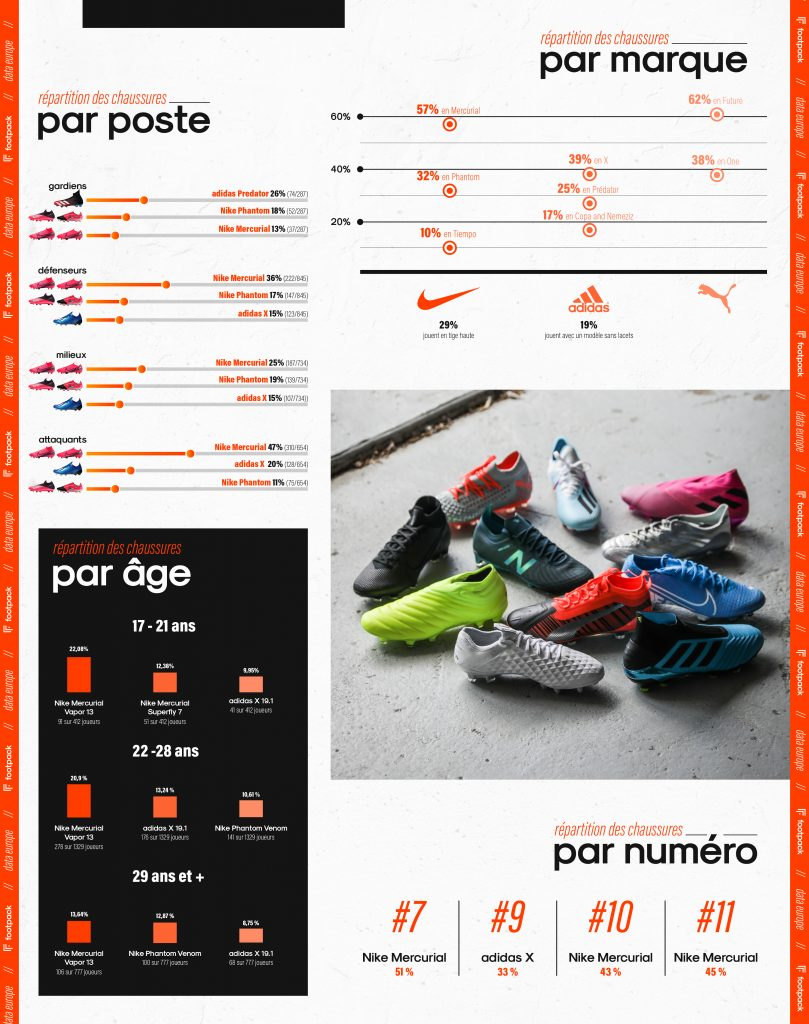 Infographie Equipements EUROPE_part4