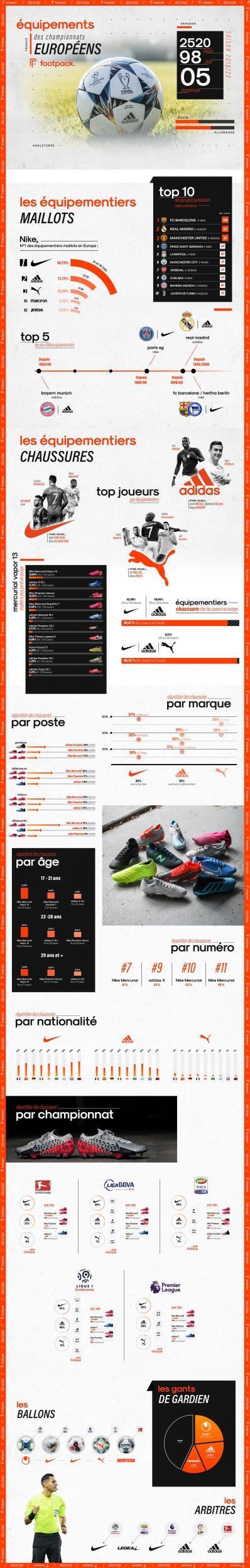 Infographie-globale-footpack